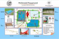 McDonald Future Design